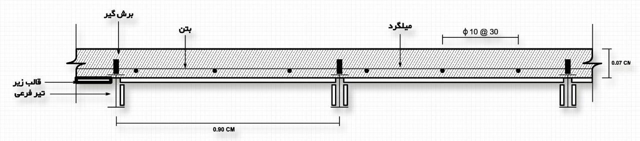 جزئیات سقف کامپوزیت