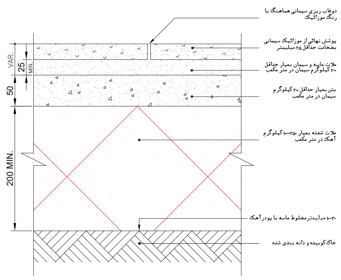 جزئیات کف سازی پوشش موزاییک